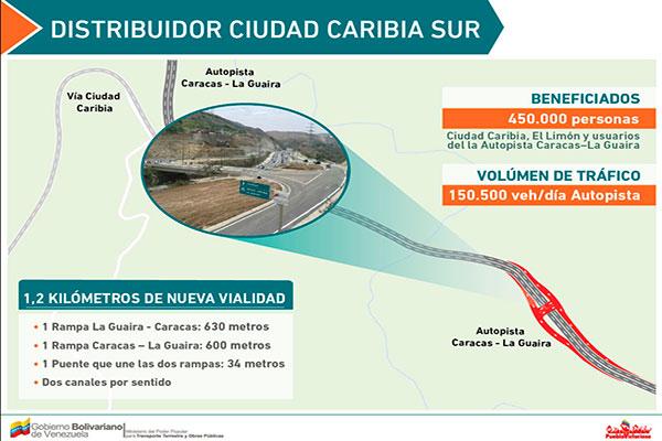 Claudio Antonio Ramirez Soto El Distribuidor Ciudad Caribia Magnifica solucion vial 2 - El Distribuidor Ciudad Caribia: Magnífica solución vial